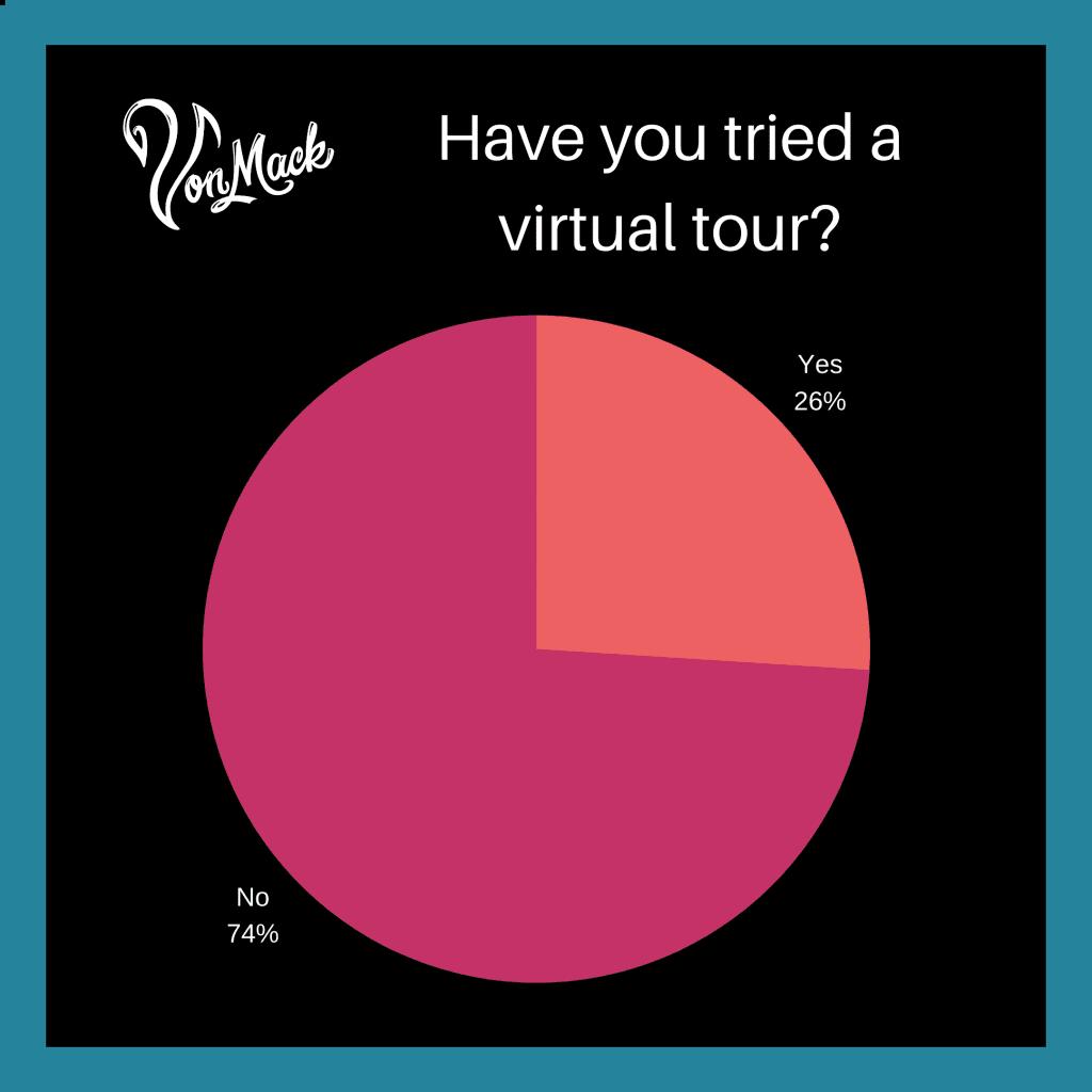 von mack tourism poll 2